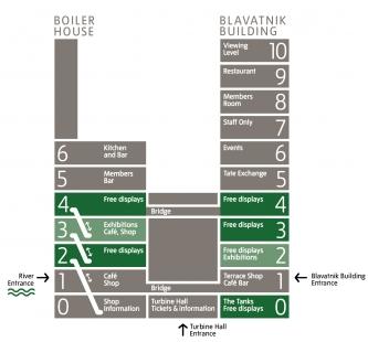 Blavatnik Building (former Switch House) - Schéma funkčního využití