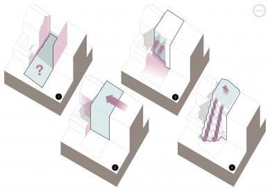 Bytový dům Nuselská - Diagramy