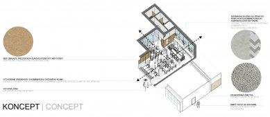 Venti20 - rekonstrukce kavárny  - Koncept - foto: architekti Šercel Švec
