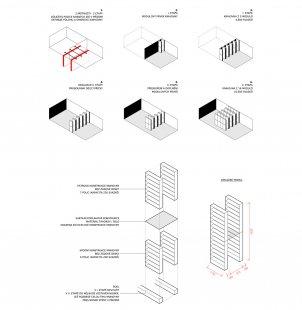 Knihovna pro gymnázium - Police - foto: Atelier 111 architekti