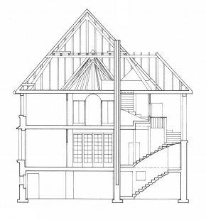 Vila Jeanneret-Perret - Řez