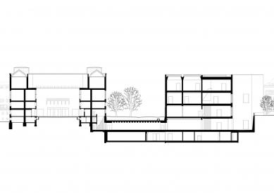 Umělecké muzeum v Basileji - Řez - foto: Christ & Gantenbein Architekten