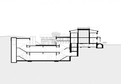 Přestavba a rozšíření muzea Rietberg - Řez - foto: Adolf Krischanitz