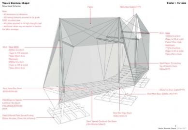 Vatican Chapel  - Konstrukce - foto: Foster+Partners
