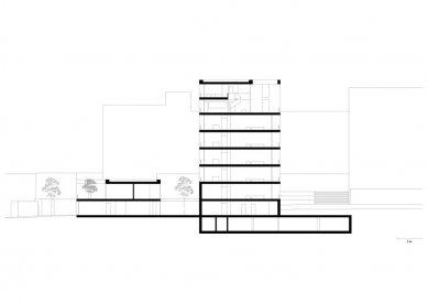 Obytný soubor Killesberg - Příčný řez - foto: David Chipperfield Architects