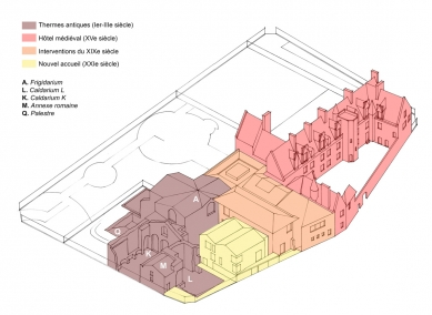 Extension of the Cluny Museum - Axonometrie celého areálu - foto: Bernard Desmoulin Architecte