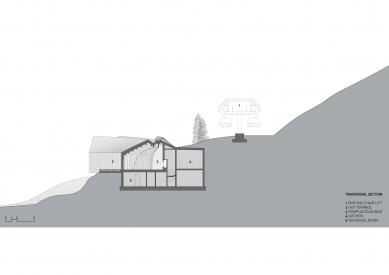 Horská chata Oberholz - Příčný řez - foto: Peter Pichler Architecture