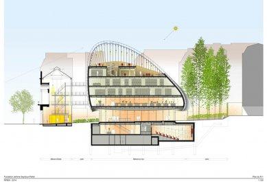 Sídlo nadace Jérôme Seydoux-Pathé - Podélný řez - foto: Renzo Piano Building Workshop