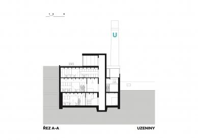 Bývalá Výrobna uzenin - Řez a-a' - foto: Atelier Hoffman