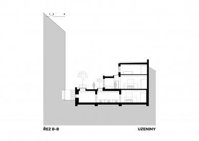 Bývalá Výrobna uzenin - Řez b-b' - foto: Atelier Hoffman