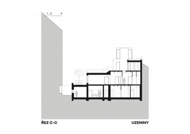 Bývalá Výrobna uzenin - Řez c-c' - foto: Atelier Hoffman