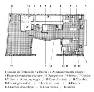 Le Corbusierův byt s ateliérem - Půdorys 7.np