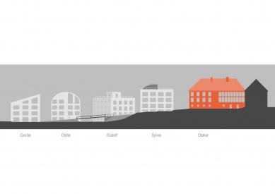 Housing Corso Pod Lipami - Západní pohled - foto: Ehl & Koumar architekti