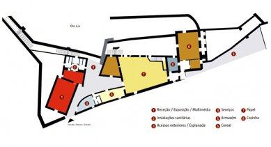 Muzeum papírenského mlýnu - Půdorys areálu