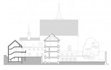Přístavba Katolického gymnázia vTřebíči - Řez