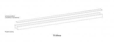 Momenty dějin / Koridor času - Diagram