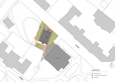 Rekonstrukce Müllerova domu - Situace