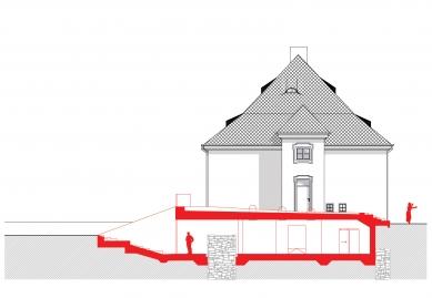 Rekonstrukce Müllerova domu - Řez