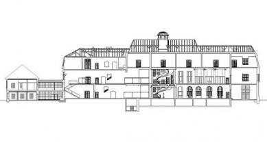 Velkovévodská saská umělecká škola ve Výmaru - Jižní pohled