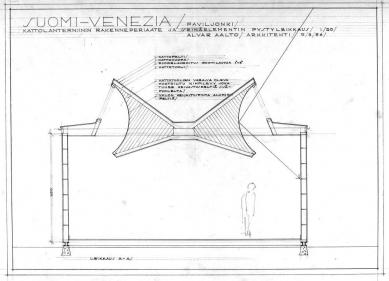 Finský pavilon v benátském Giardini - Řez - foto: Alvar Aalto