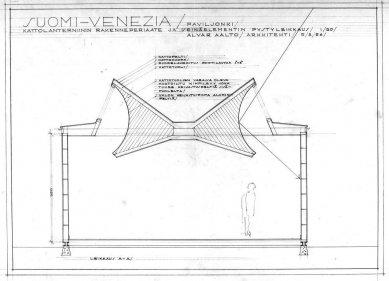 Finnish Pavilion Venice Biennale - Řez - foto: Alvar Aalto