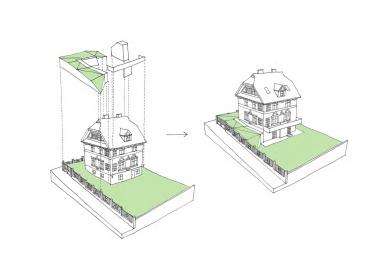 Rekonstrukce a přístavba rondokubistické vily - Schéma