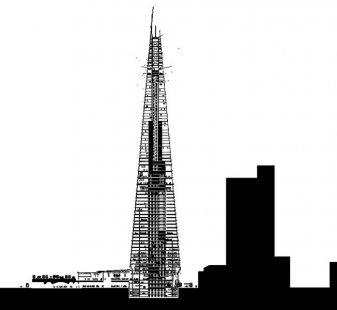 London Bridge Tower - Řez