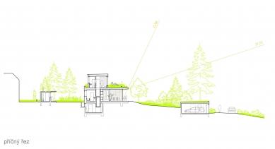 Vila ve staré zahradě - Řez