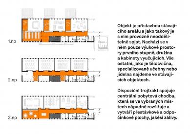 Přístavba pavilonu ZŠ Novoborská - Půdorysy - foto: XTOPIX