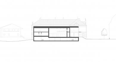 Revitalizace areálu sokolovny v Rokycanech - Řez E - foto: Rusina Frei architekti