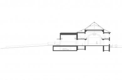 Revitalizace areálu sokolovny v Rokycanech - Řez - foto: Rusina Frei architekti