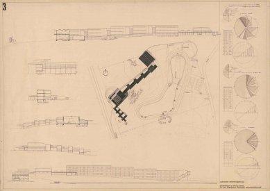 Bývalá škola odborových svazů - Plány 1928