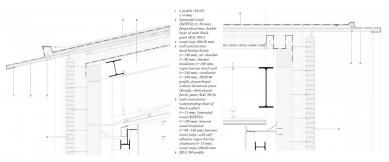 Schaudepot at the Vitra Campus - Detaily - foto: Herzog & de Meuron