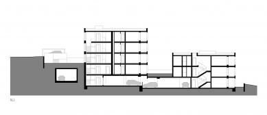 Čtyři domy v jednom - Řez