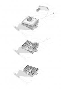 Lazy House - Axonometrie