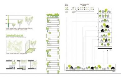 Svislý les - foto: Stefano Boeri Architetti