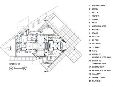 Poly Grand Theater - foto: Tadao Ando Architect & Associates