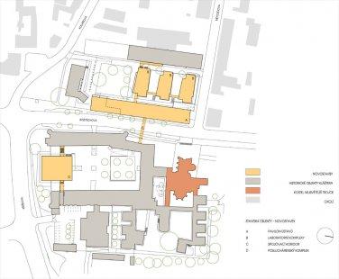 Fakulta  informačních  technologií  VUT - Situace - foto: Architektonická kancelář Burian - Křivinka