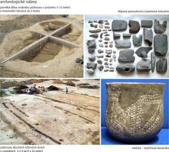 Studie archeoparku v Přísovicích - Archeologické nálezy - foto: ATAK architekti