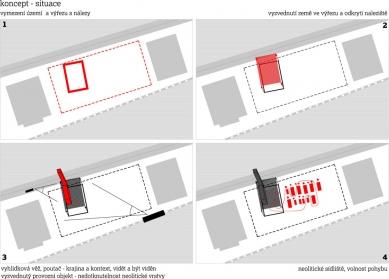 Studie archeoparku v Přísovicích - Koncept - situace - foto: ATAK architekti