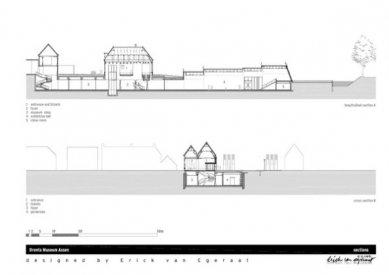 Rozšíření Drents Museum v Assen od Ericka van Egeraata - Řezy - foto: EEA