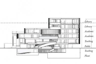 Nová sídlo BSG v Oxfordu od H&deM - foto: © Herzog & de Meuron