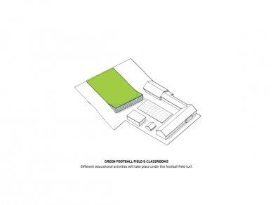 Sportoviště pro gymnasium v Hellerup od BIG - foto: B.I.G.