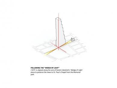 Projekt mrakodrapu 2 WTC v New Yorku od BIG - foto: BIG
