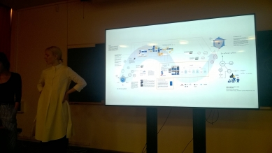 Projekt Systemic Approach to Architectural Performance - GIGA-mapa městských kol - foto: Marie Davidová