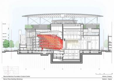 Kulturní centrum Stavrose Niarchose v Athénách od Renzo Piana - foto: RPBW