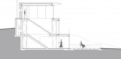 Broušený drahokam s panoramatickým výhledem - Řez