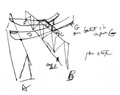 Le Corbusier : Texty a skici pro Ronchamp