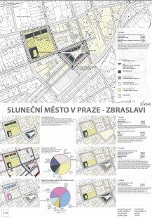 Výsledky soutěže Sluneční město v Praze-Zbraslavi - Odměna - A1Architects, MgA. Lenka Křemenová, MgA. David Maštálka, Vít Svoboda