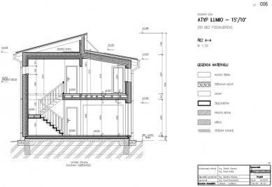RD Rýmařov postavil pasivní dům sdifúzně otevřenou konstrukcí, který vznikl na bázitypového projektu domu Kubis Lumio - Řez